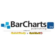 BarCharts coupons