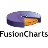 FusionCharts coupons