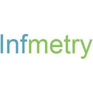 Infmetry coupons