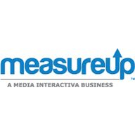 MeasureUp coupons