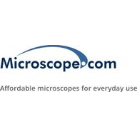Microscope coupons