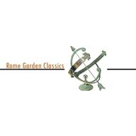 Rome  coupons