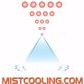 Mist Cooling coupons